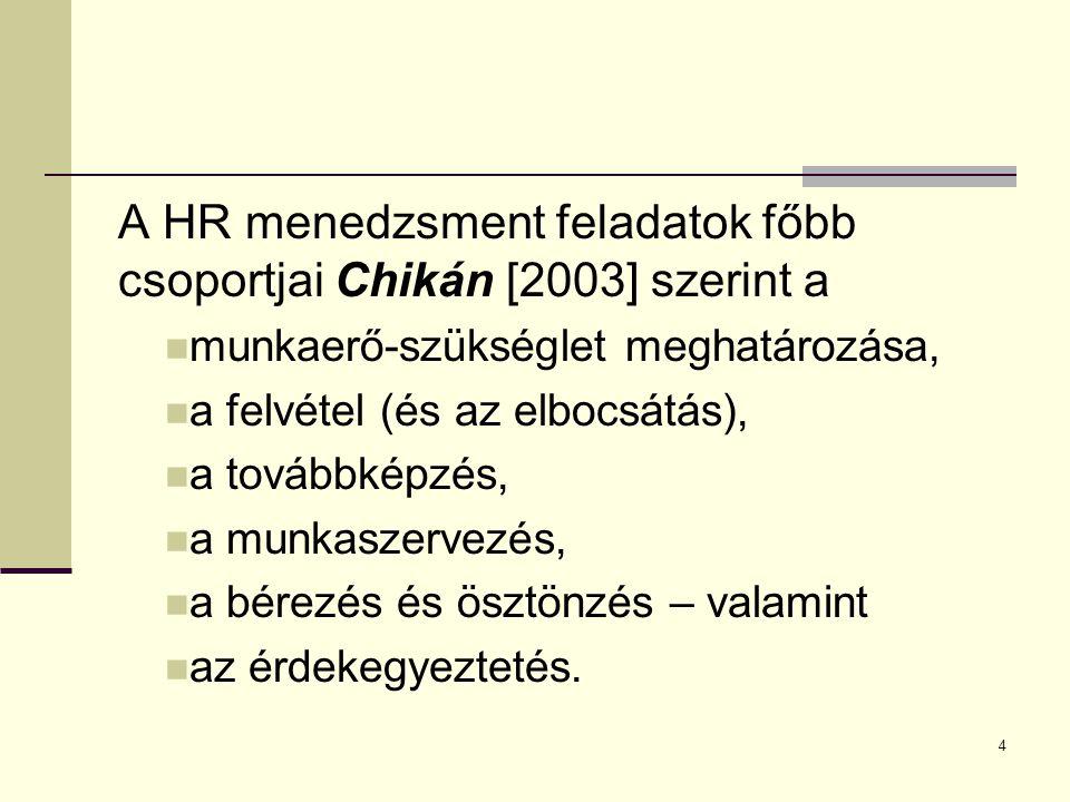 A HR menedzsment feladatok főbb csoportjai Chikán [2003] szerint a